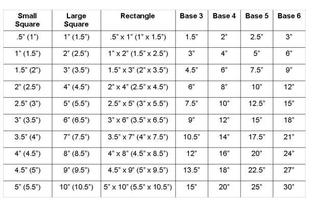 TQ- Misc Size Chart
